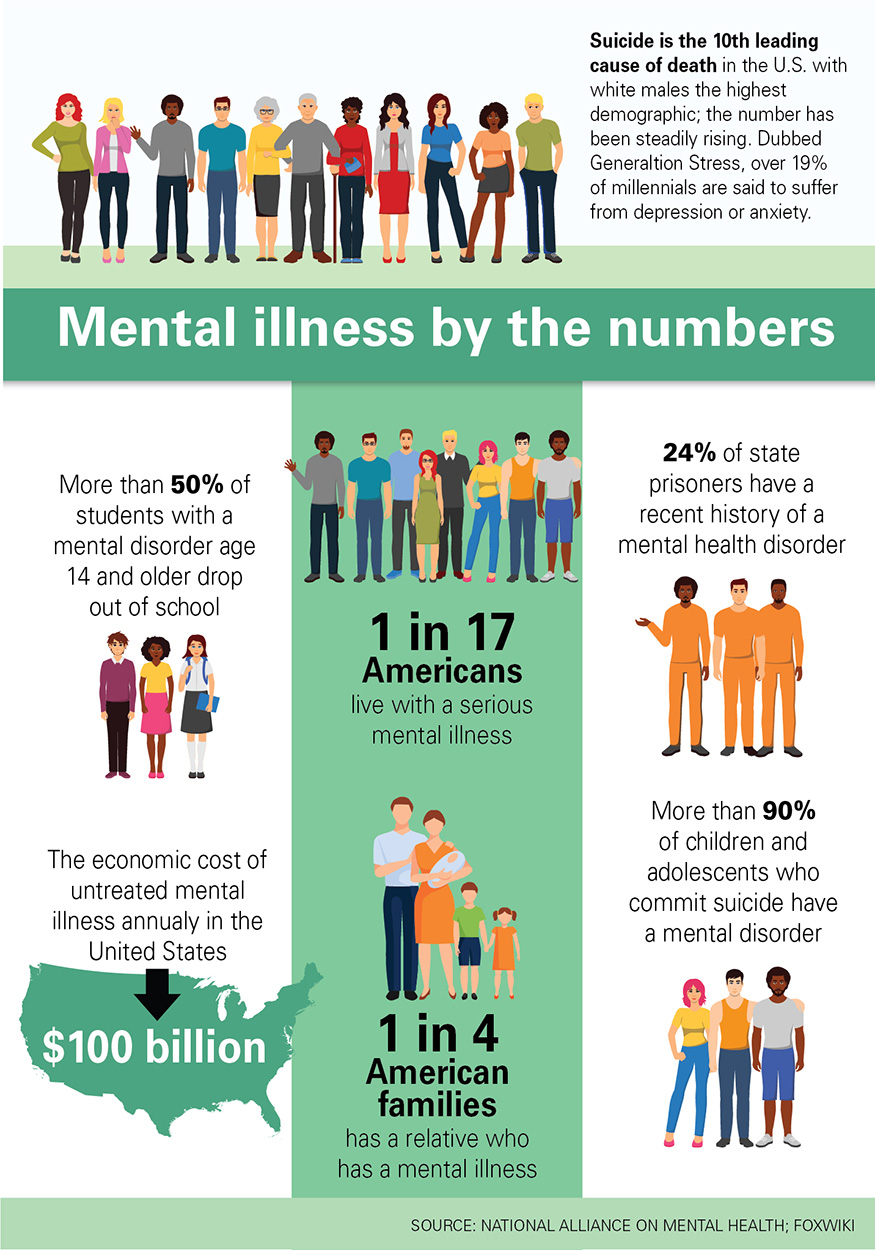 Mental illness is real, but we can't talk about it ...